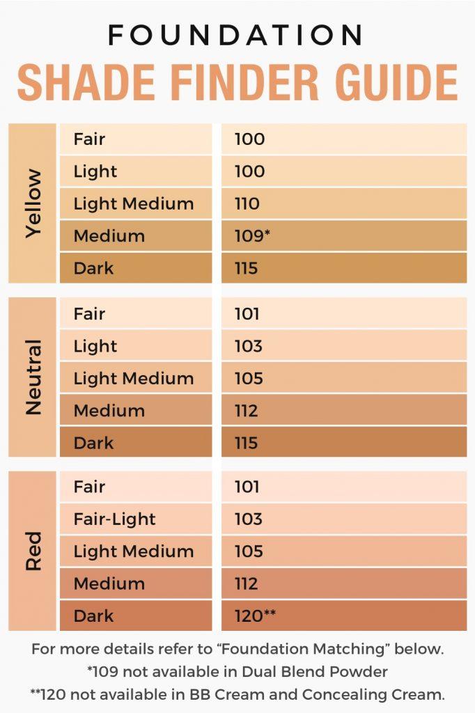 Foundation Matching Chart