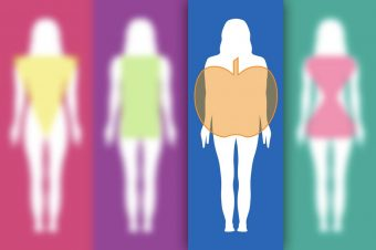 Dress An Apple Body Shape